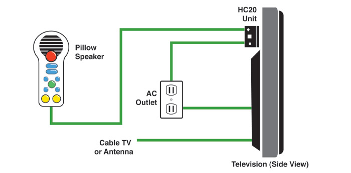 installation diagram lg image